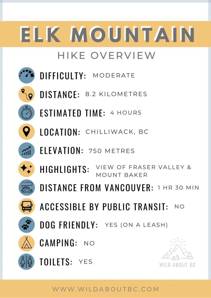 Elk Mountain Hike Overview Details