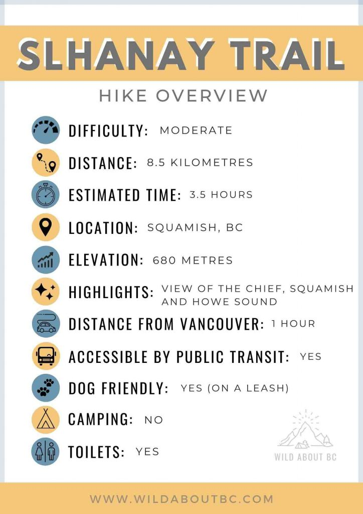Slhanay Trail Hike Overview